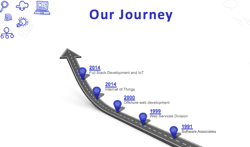 WeMakeIoT's journey