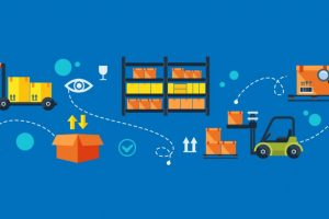 Inventory management using RFID